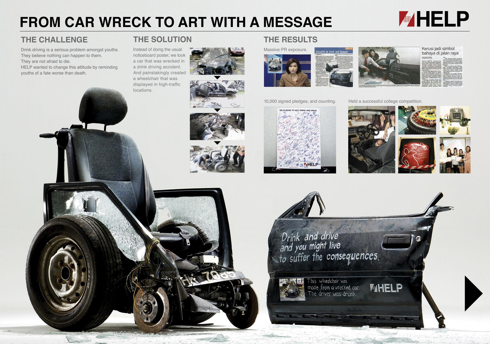 HELP and BBDO/Proximity Malaysia: Wheelchair Drunk Driving campaign poster